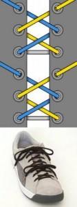 Шнуровка двумя короткими шнурками
