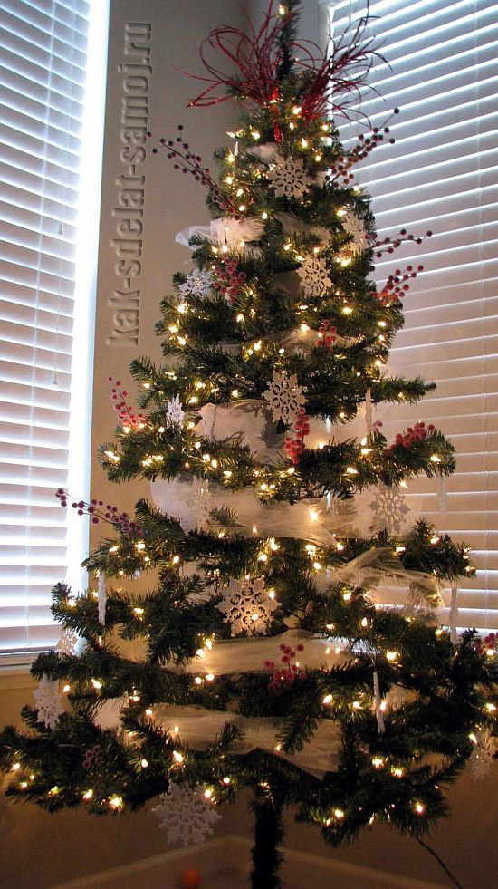 Как нарядить елку, фото